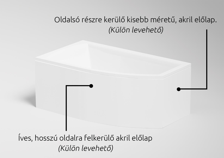Linea aszimmetrikus akril kád